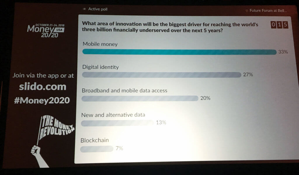 Poll: What are of innovation will be the biggest driver for reaching the world's three billion financially underserved over the next 5 year?